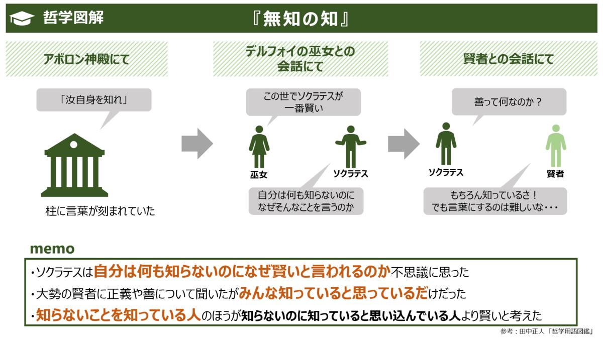 f:id:takanoyuichi:20190715221313p:plain