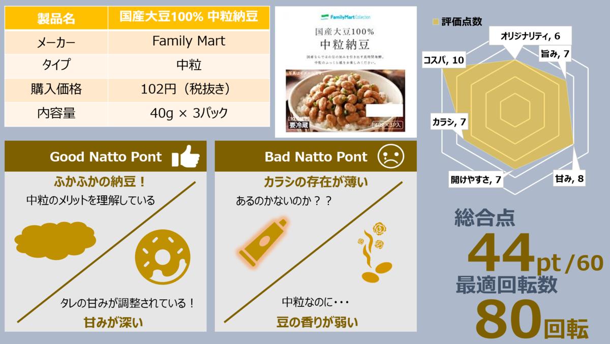 f:id:takanoyuichi:20190715224349p:plain