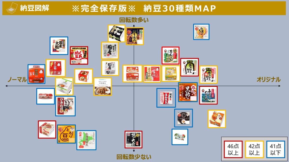 f:id:takanoyuichi:20190720195951p:plain