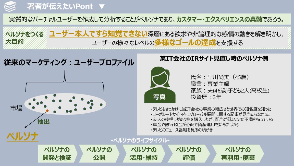 f:id:takanoyuichi:20190721175834p:plain