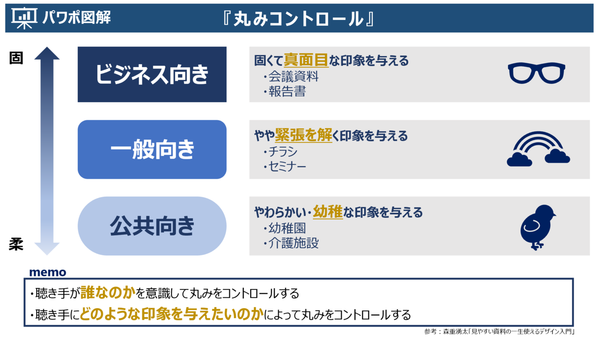 f:id:takanoyuichi:20190723180501p:plain