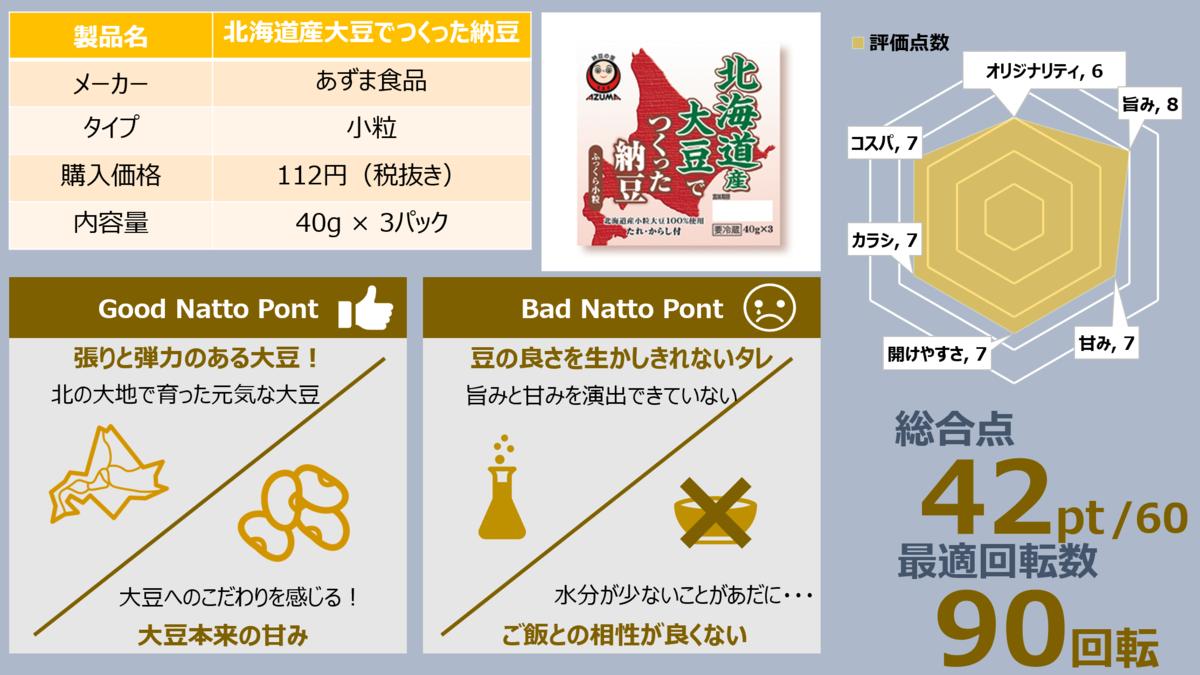f:id:takanoyuichi:20190726170023p:plain