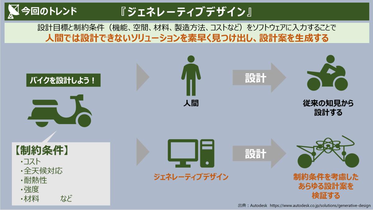 f:id:takanoyuichi:20190727161844p:plain