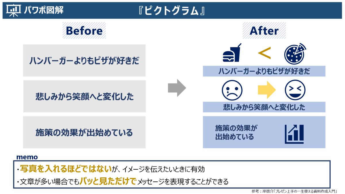 f:id:takanoyuichi:20190727201622p:plain