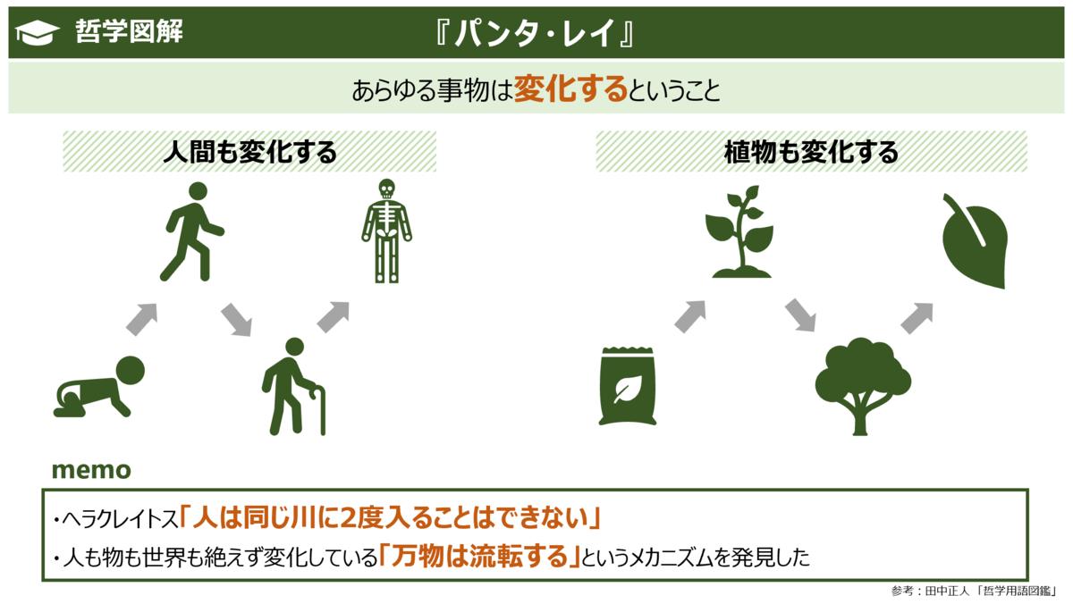 f:id:takanoyuichi:20190728233503p:plain