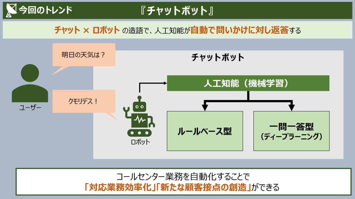 f:id:takanoyuichi:20190730231201p:plain