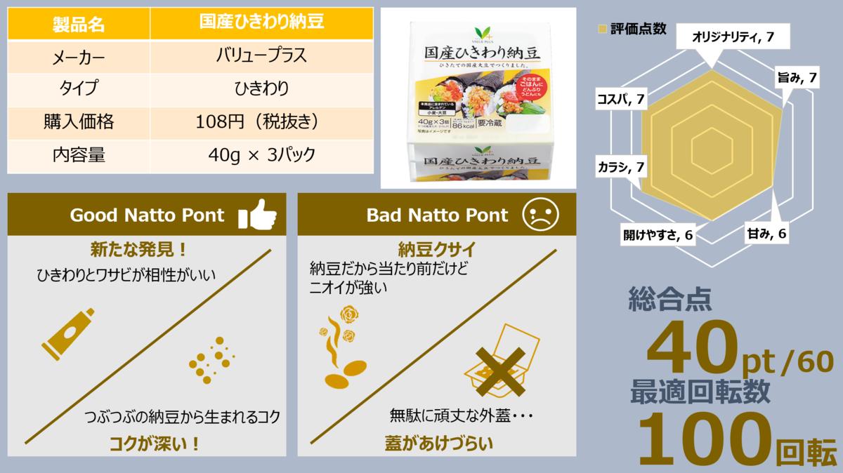 f:id:takanoyuichi:20190802004527p:plain