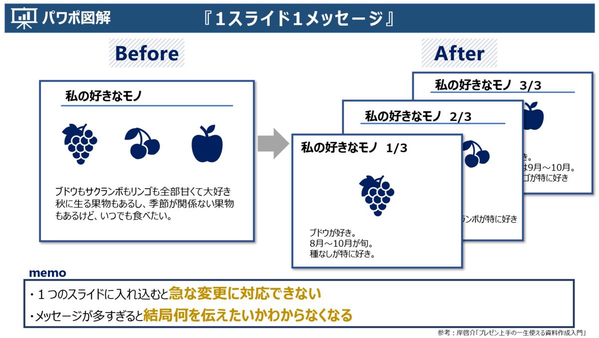 f:id:takanoyuichi:20190803012535p:plain