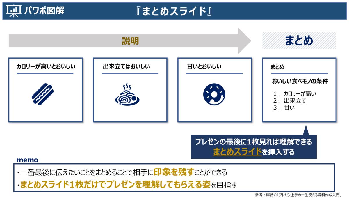 f:id:takanoyuichi:20190803202341p:plain