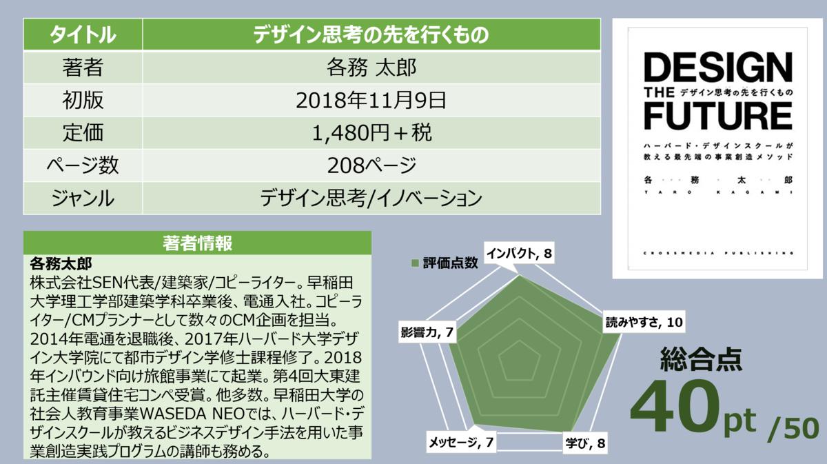 f:id:takanoyuichi:20190805184932p:plain