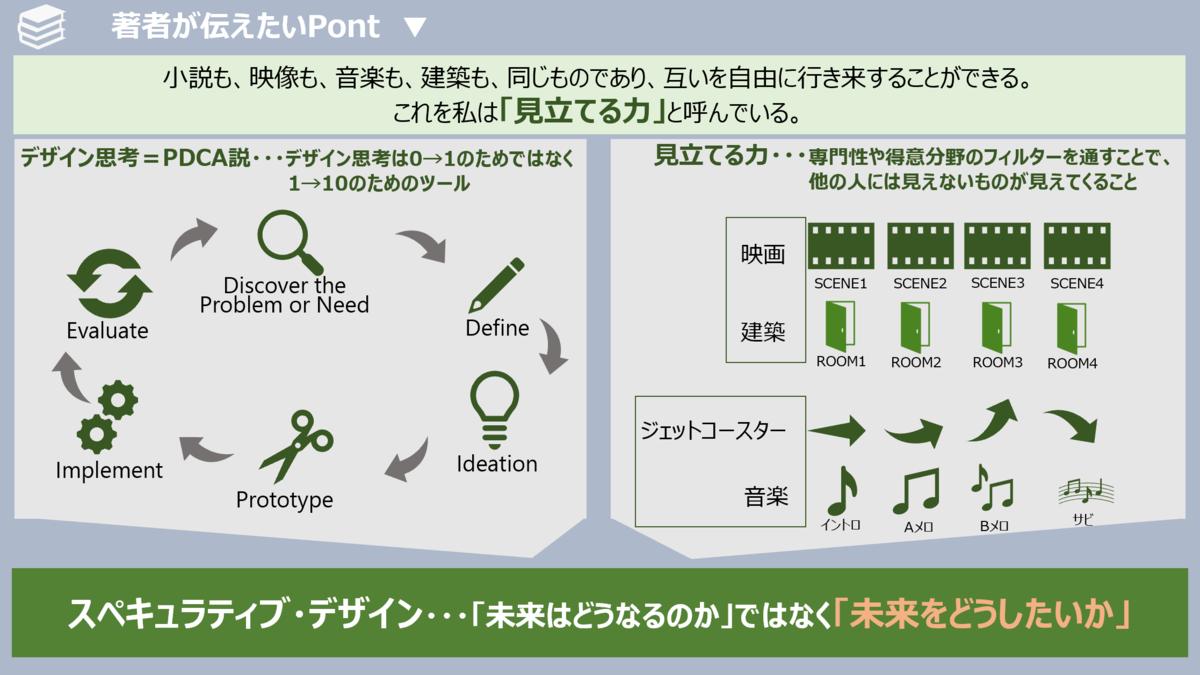f:id:takanoyuichi:20190805184951p:plain
