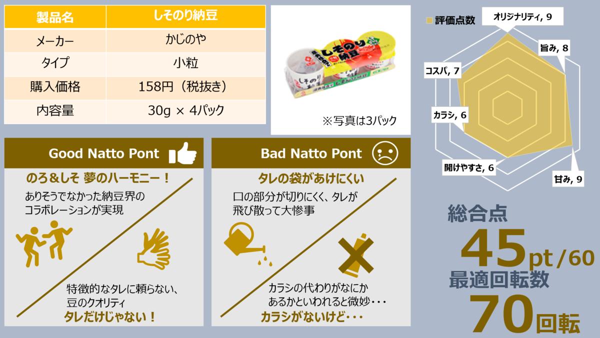 f:id:takanoyuichi:20190808174343p:plain