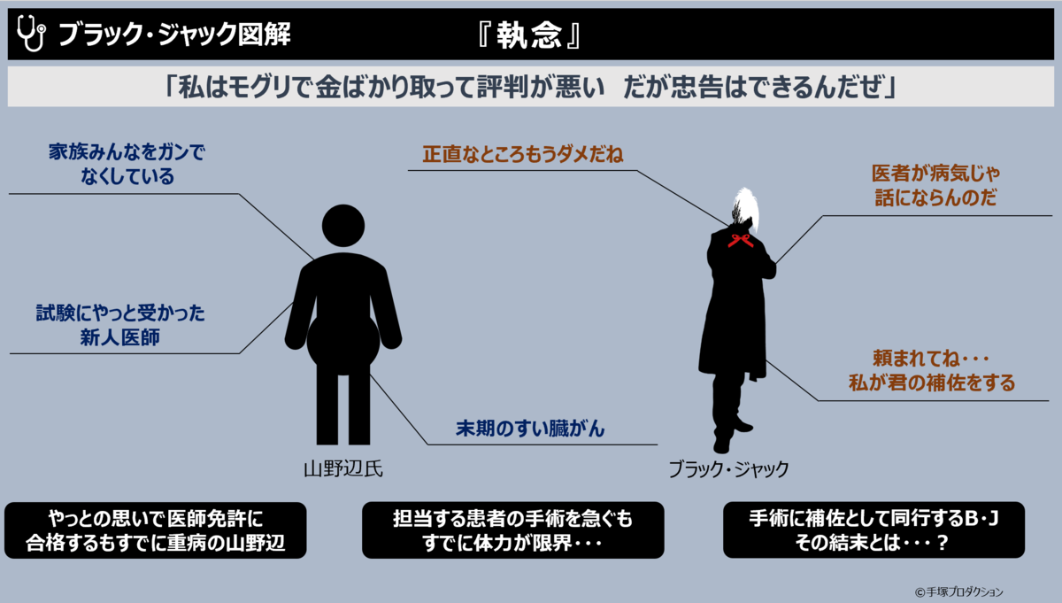 f:id:takanoyuichi:20190809014244p:plain