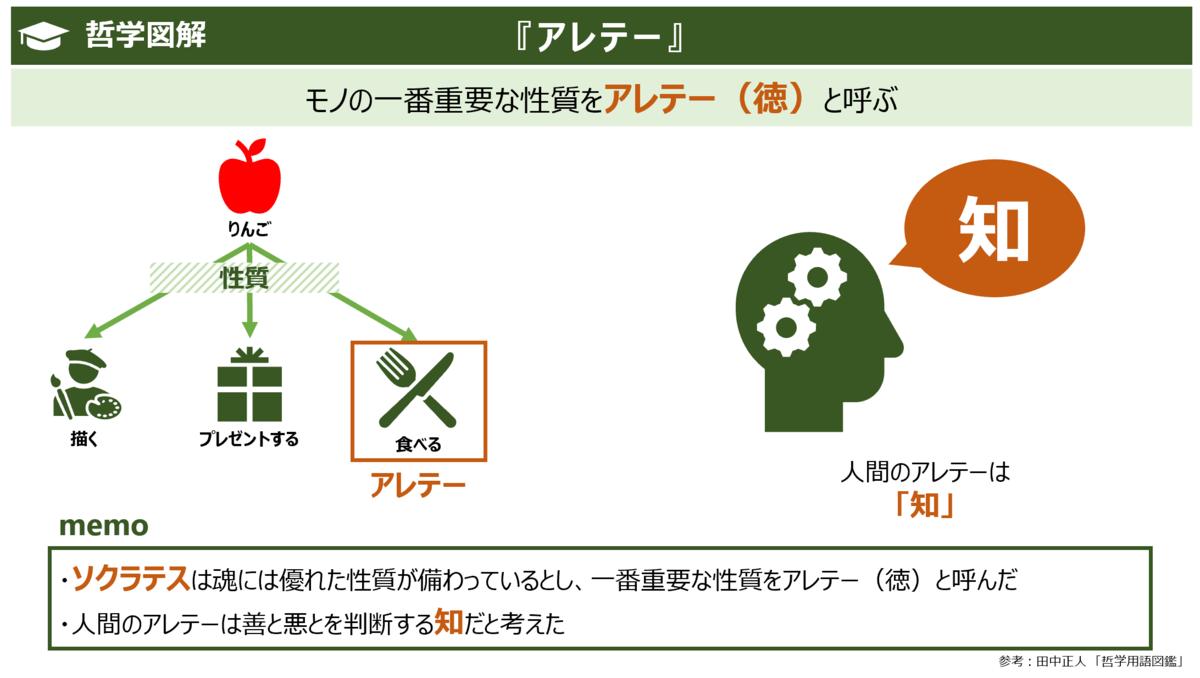 f:id:takanoyuichi:20190812190935p:plain