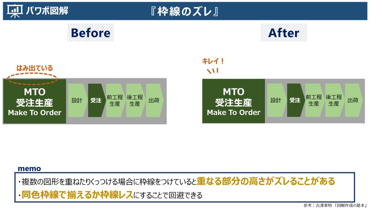 f:id:takanoyuichi:20190812221533p:plain