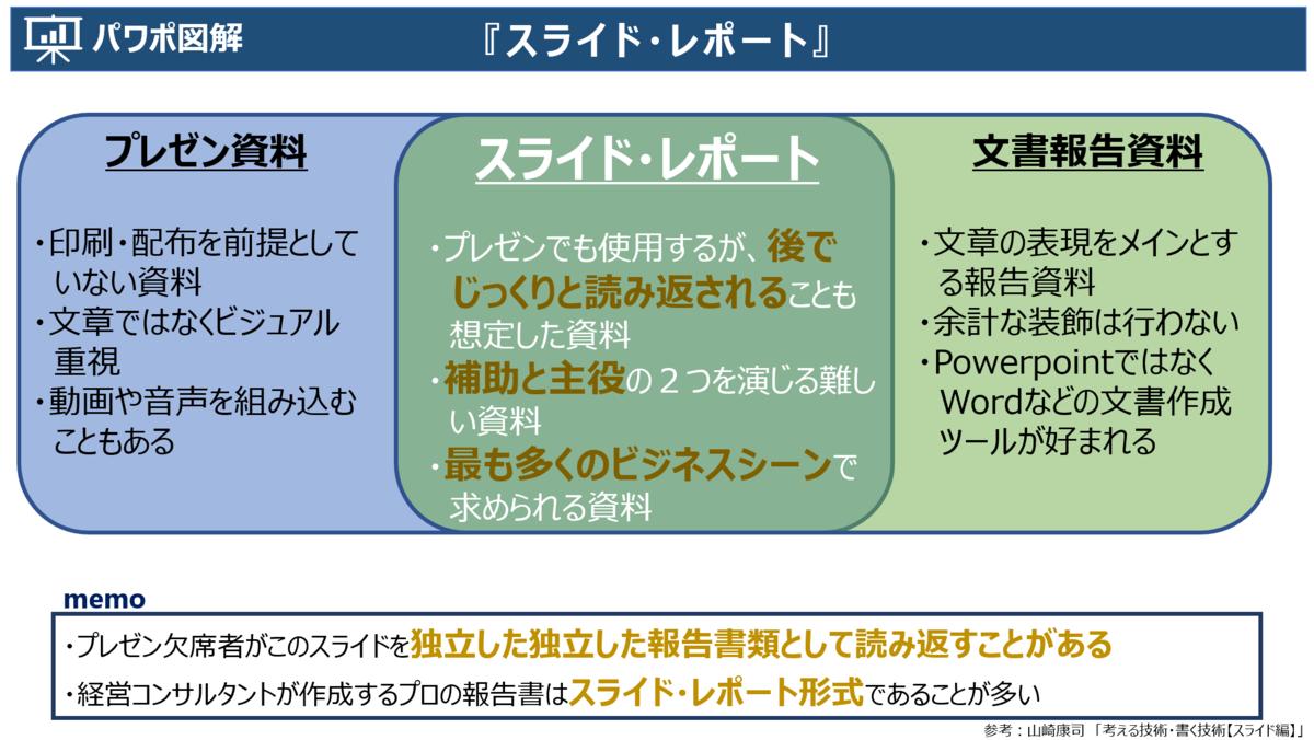 f:id:takanoyuichi:20190813113145p:plain