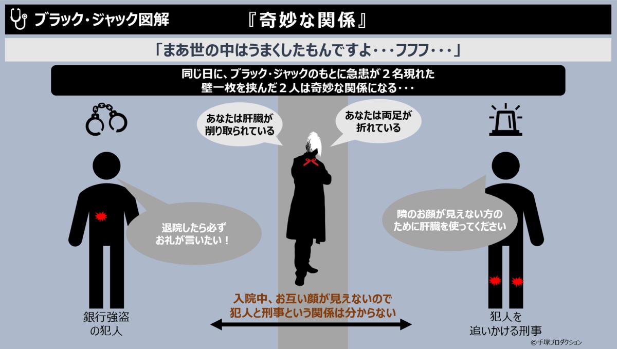 f:id:takanoyuichi:20190815231641p:plain