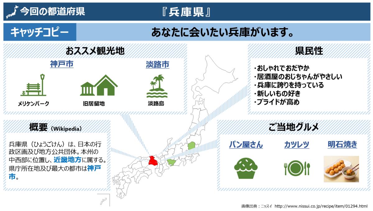 f:id:takanoyuichi:20190817151640p:plain