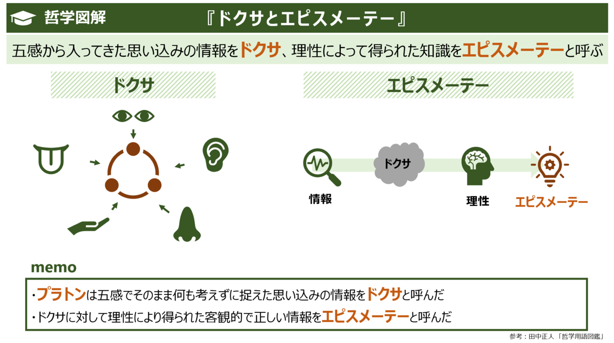 f:id:takanoyuichi:20190818214431p:plain