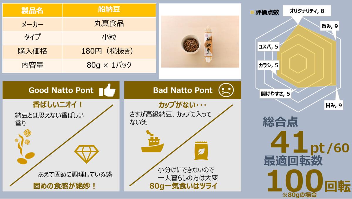 f:id:takanoyuichi:20190819202038p:plain