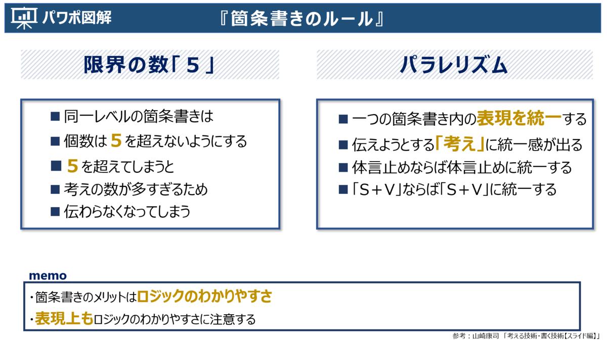 f:id:takanoyuichi:20190819205434p:plain