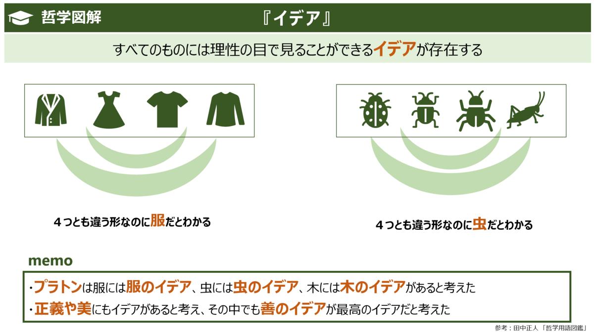 f:id:takanoyuichi:20190819220738p:plain