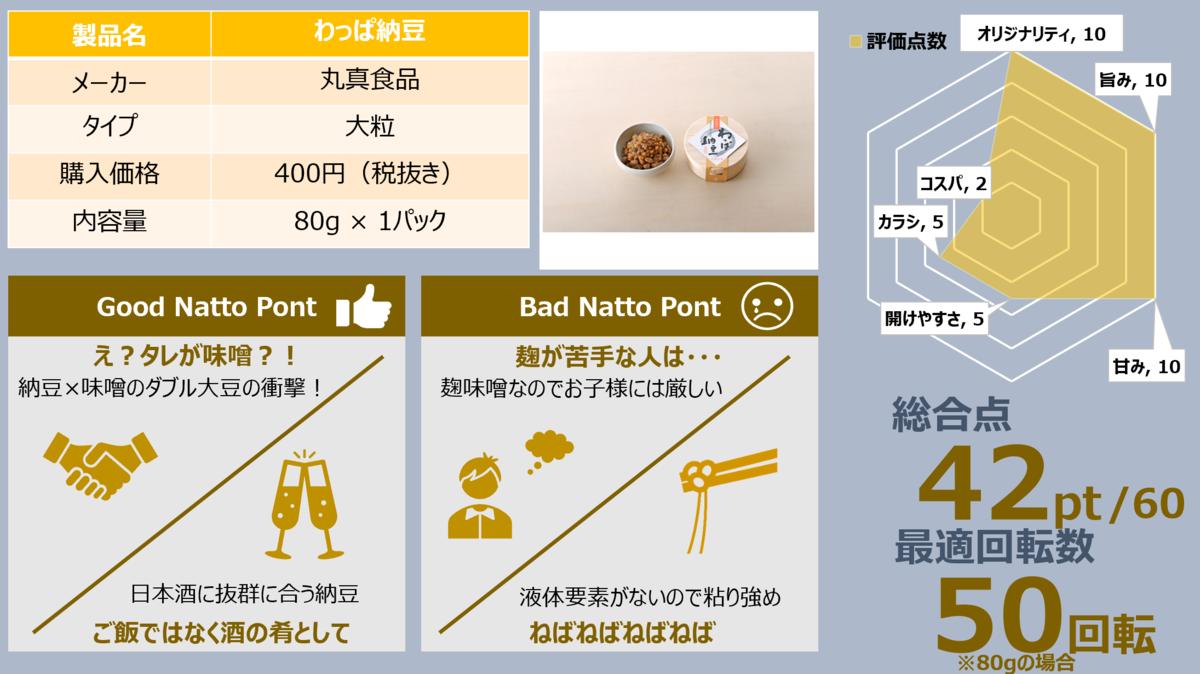 f:id:takanoyuichi:20190821093749p:plain