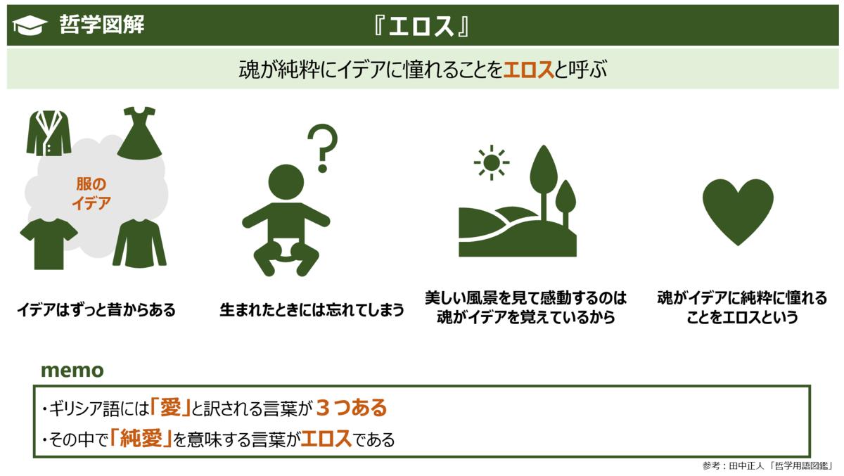f:id:takanoyuichi:20190821230138p:plain