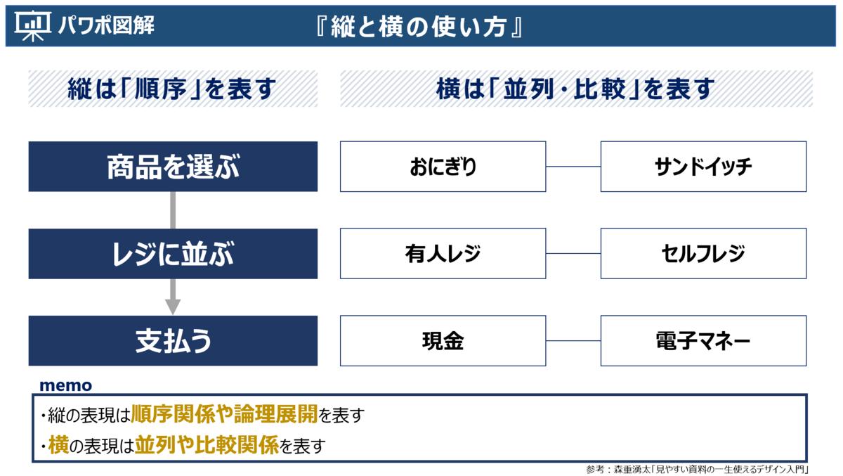 f:id:takanoyuichi:20190823220946p:plain