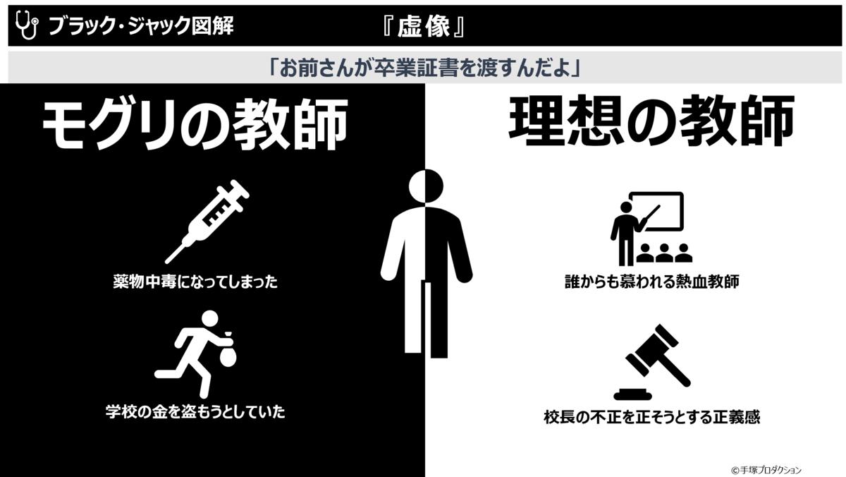 f:id:takanoyuichi:20190825215734p:plain