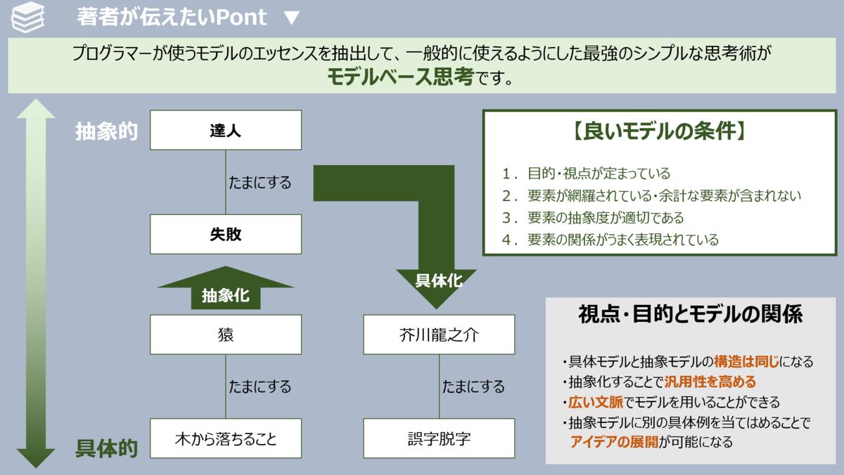 f:id:takanoyuichi:20190828151932p:plain