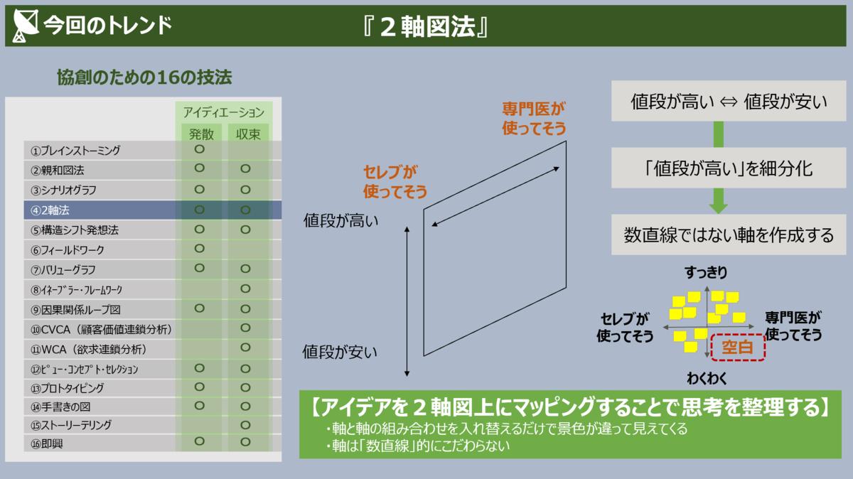 f:id:takanoyuichi:20190828165654p:plain