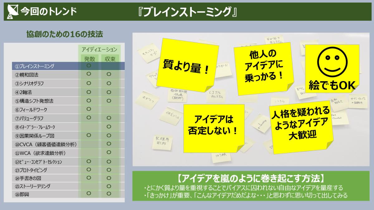 f:id:takanoyuichi:20190829173852p:plain