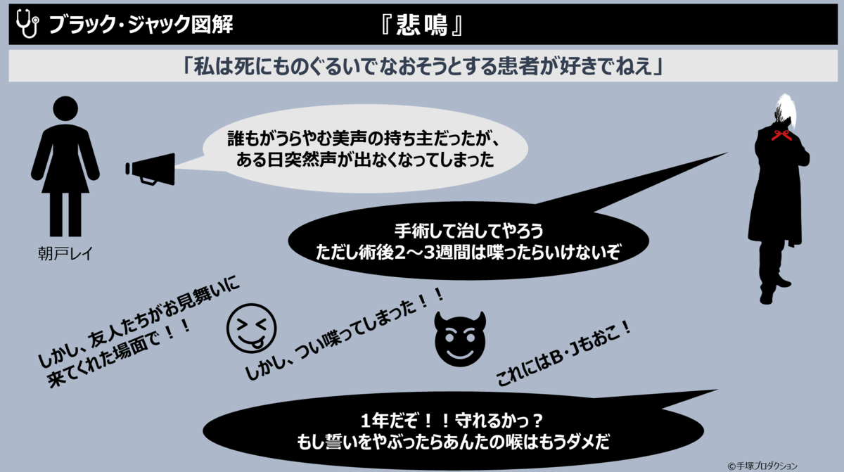 f:id:takanoyuichi:20190902144613p:plain