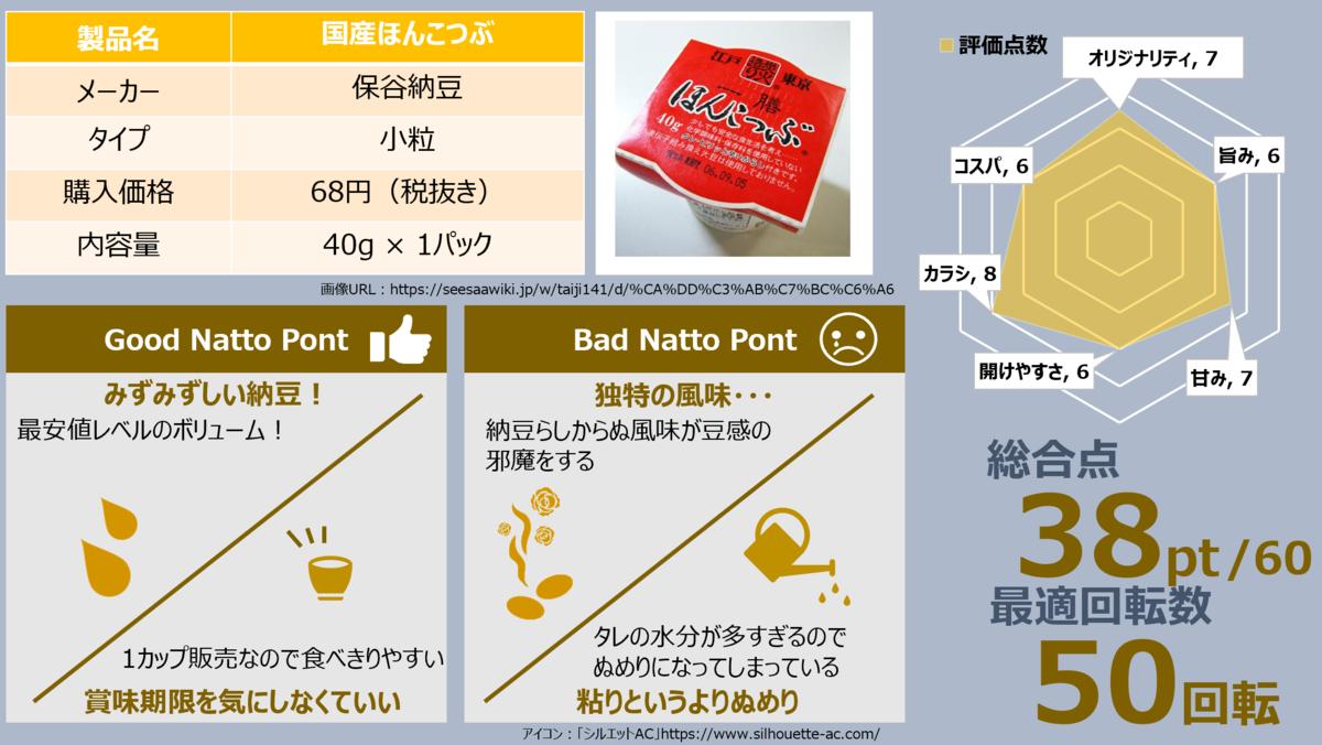 f:id:takanoyuichi:20190902152512p:plain
