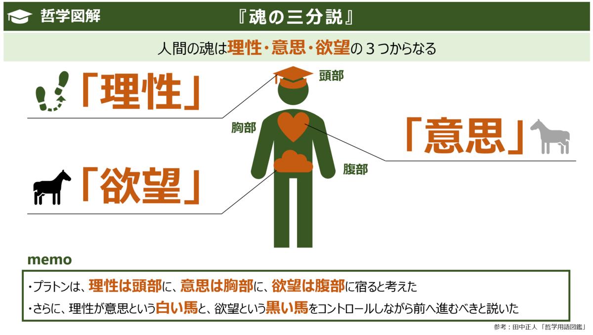 f:id:takanoyuichi:20190903151238p:plain