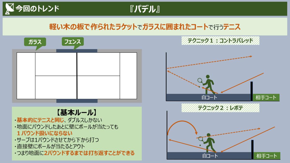 f:id:takanoyuichi:20190903161404p:plain