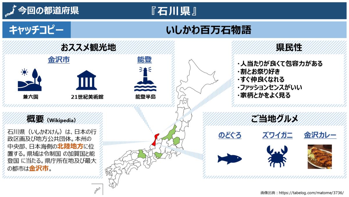 f:id:takanoyuichi:20190904165140p:plain