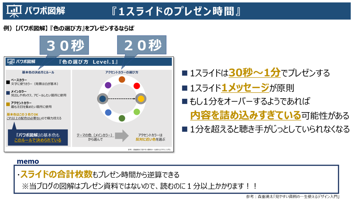 f:id:takanoyuichi:20190906222005p:plain