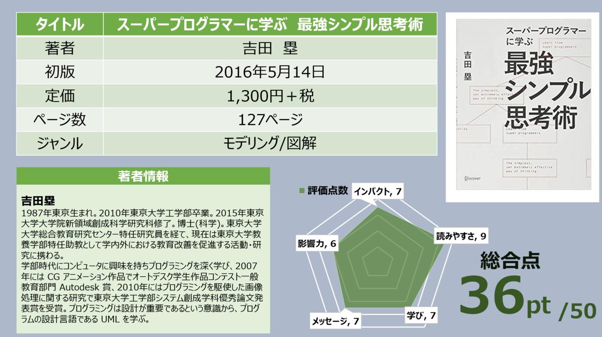 f:id:takanoyuichi:20190906231604p:plain