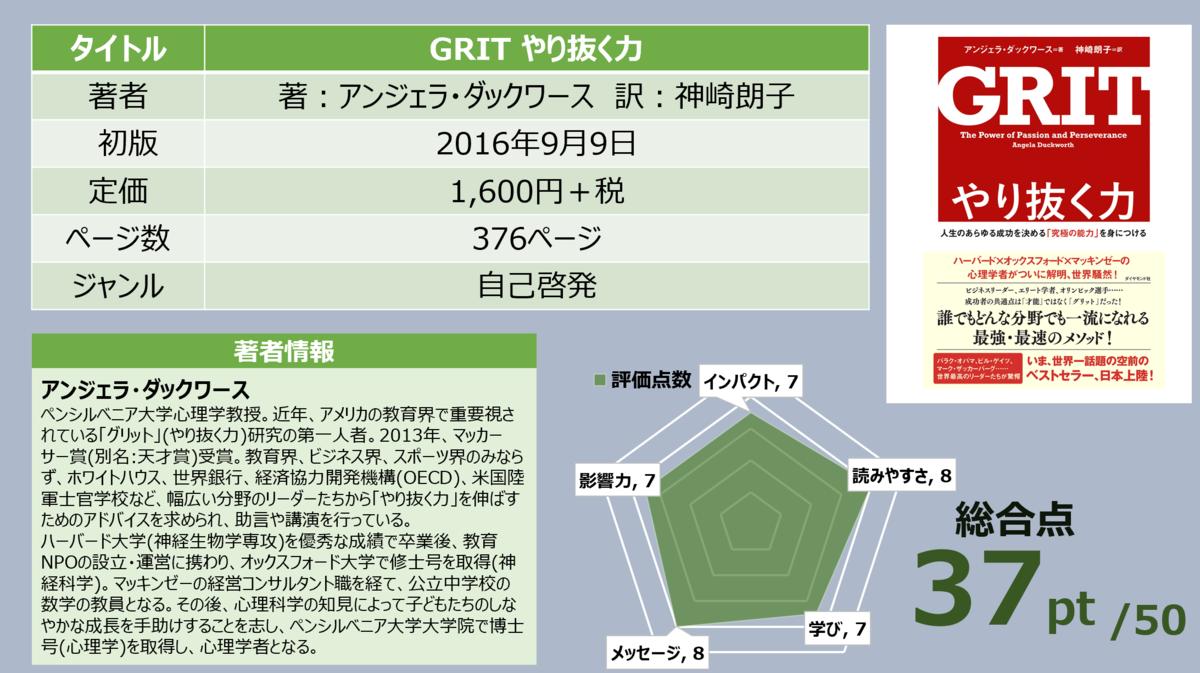 f:id:takanoyuichi:20190906235618p:plain