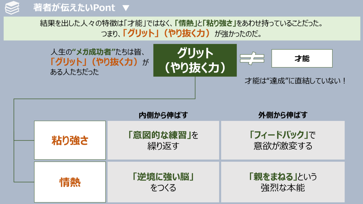 f:id:takanoyuichi:20190907004403p:plain
