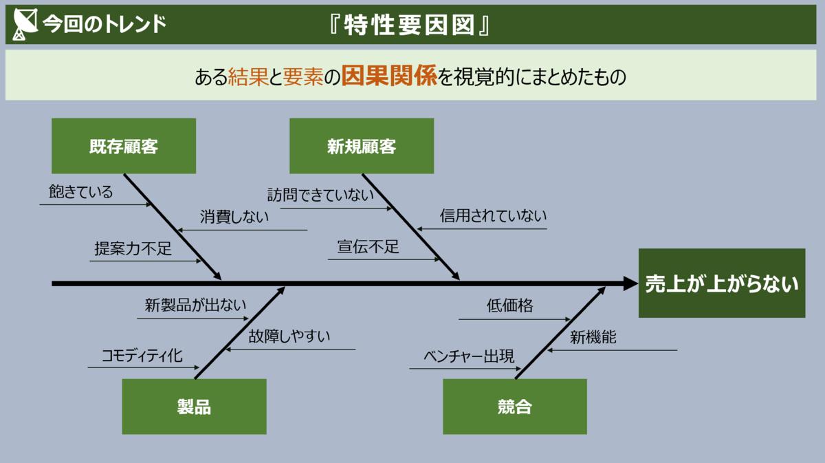 f:id:takanoyuichi:20190912160956p:plain