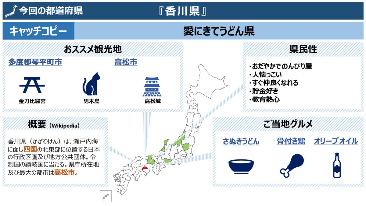 f:id:takanoyuichi:20190912165046p:plain