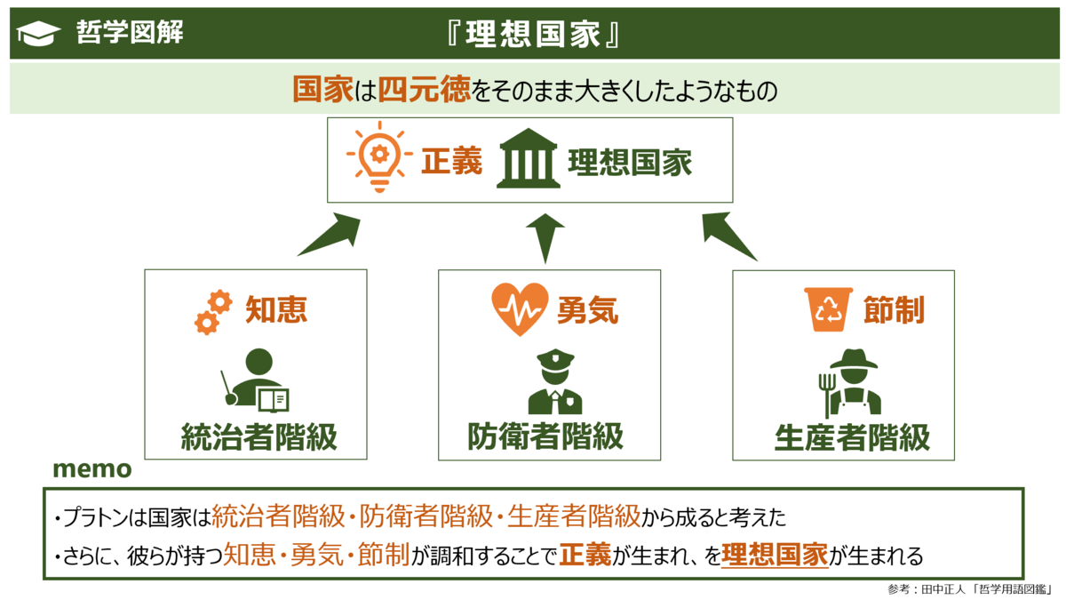 f:id:takanoyuichi:20190914164527p:plain