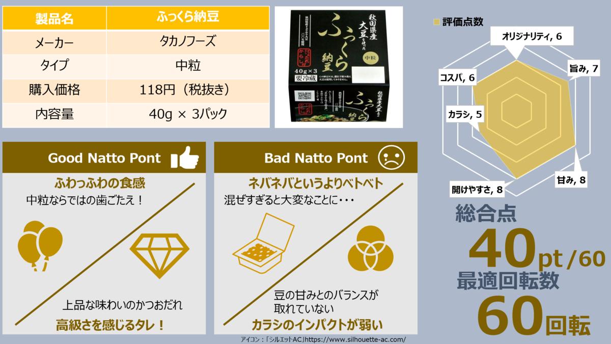 f:id:takanoyuichi:20190916110314p:plain