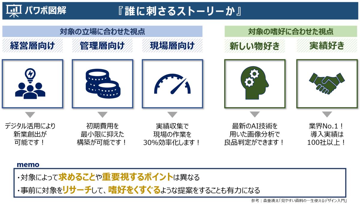 f:id:takanoyuichi:20190916131013p:plain
