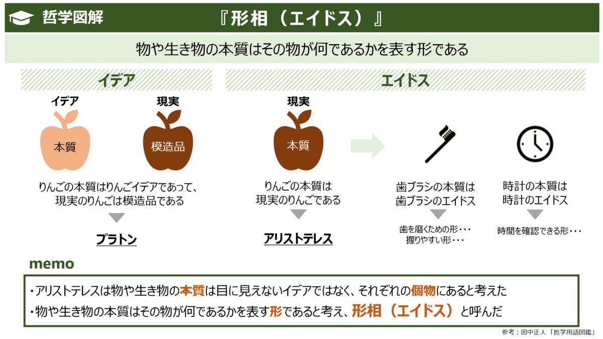 f:id:takanoyuichi:20190916144043p:plain