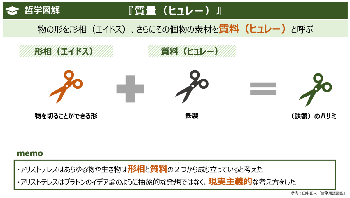 f:id:takanoyuichi:20190917171642p:plain