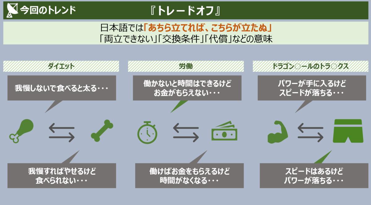 f:id:takanoyuichi:20190917181522p:plain
